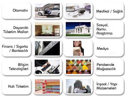 Sektörel Referanslar
